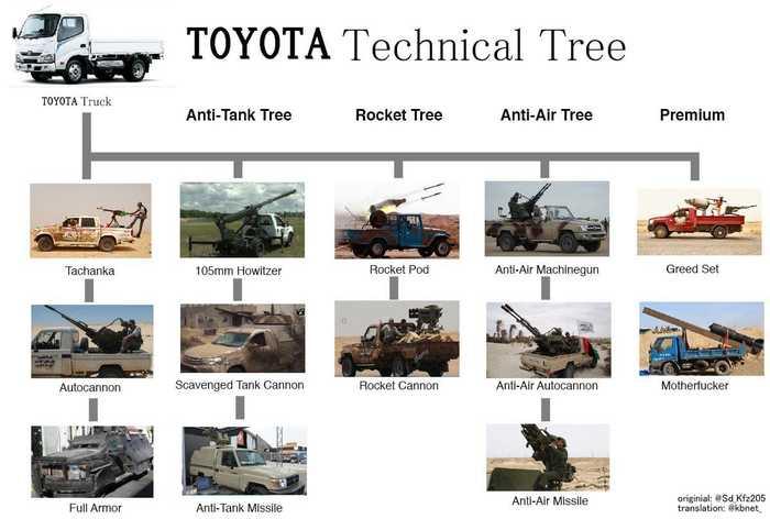 Тойота – управляй мечтой!