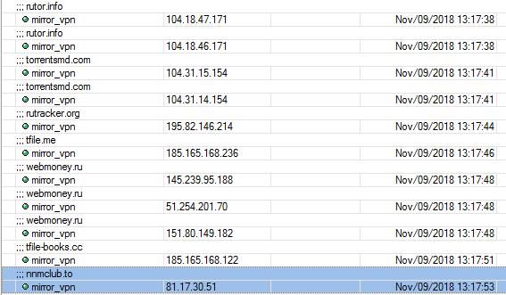 Mikrotik (проверка ip адресов из списка доменов)