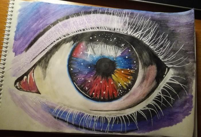 Глаз Рисунок, Глаза, Акварельные карандаши