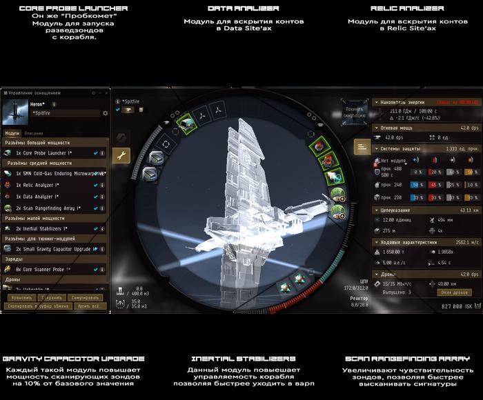 Eve online планетарка таблица