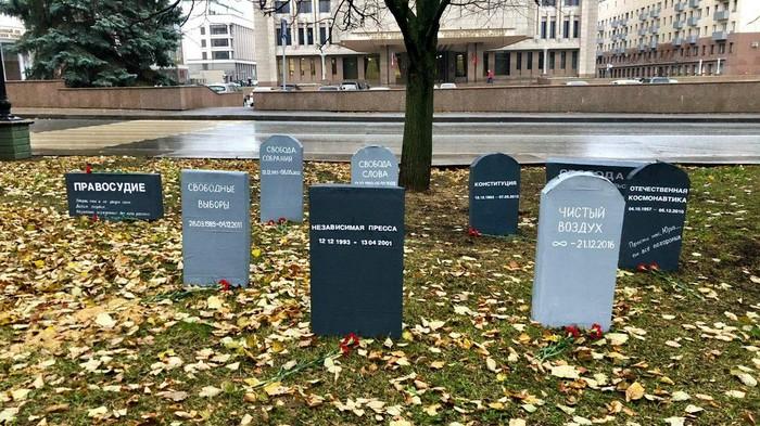 Жертвы режима Казань, Смертельные памятники, Активисты, Татарстан, Длиннопост