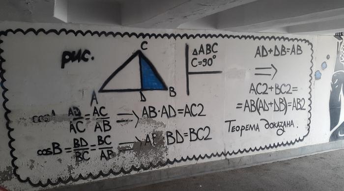 Теорема доказана Теорема, Математика, Граффити, Стена