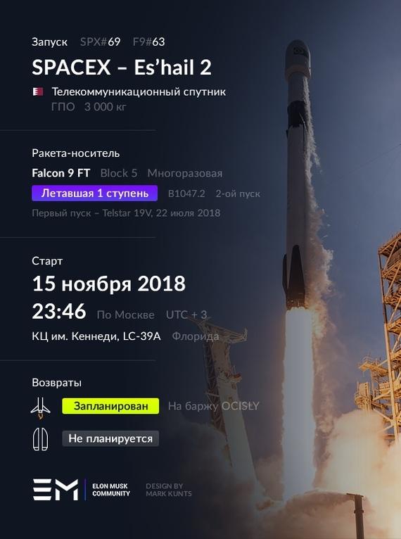 Сегодня в 23.46 по Москве(20:46 UTC),не пропустите,будет интересно. Космос, СпейсХ, Запуск, Ракета, Фалкон 9, Спутник, Видео, Длиннопост