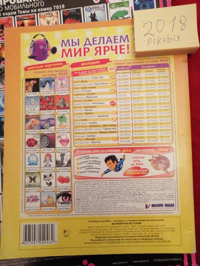 Помнит кто? Фотография, Ностальгия, 2000, Анимация, Тетрадь, Журнал, Длиннопост