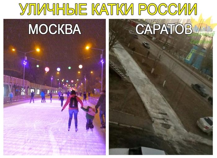 Уличные катки