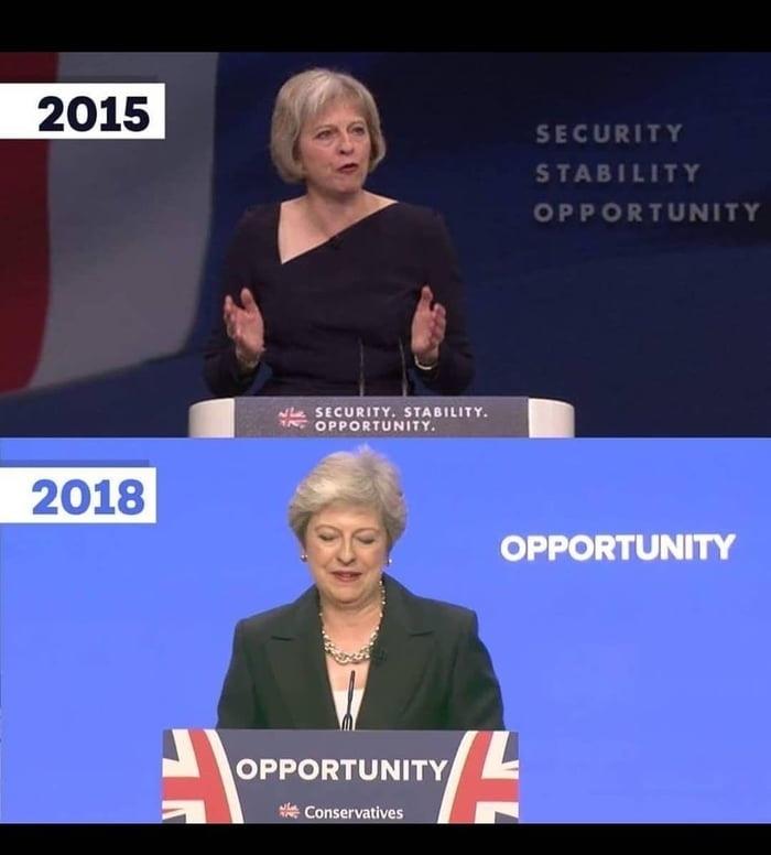 Безопасность и стабильность уже достигнуты? Политика, Англия, Премьер-Министр