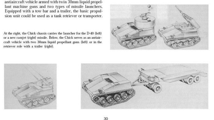 История разработки M1 Abrams. Часть 1 Cat_Cat, Длиннопост, История, Лига историков, Холодная война, США, Танки, Заклепки