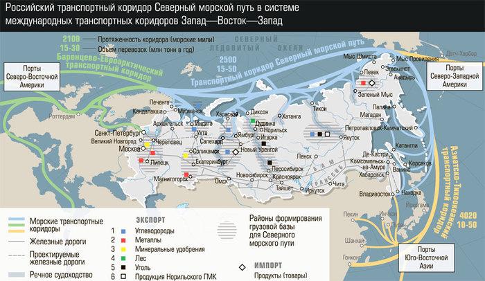 С 2019 года иностранные военные корабли будут ходить по Севморпути по уведомлению СевМорПуть, Россия, МТК, Иностранные суда, Политика