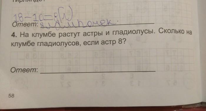 Высшая математика Школа, Домашнее задание, Математика, Ошибка