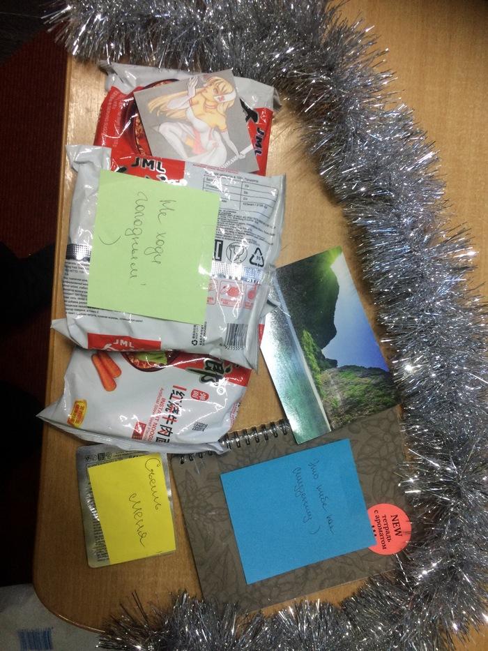 Обмен подарками Обмен подарками, Новый Год, Отчет, Тайный Санта, Отчет по обмену подарками