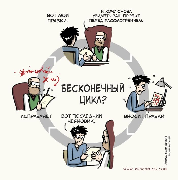 Бесконечный цикл?