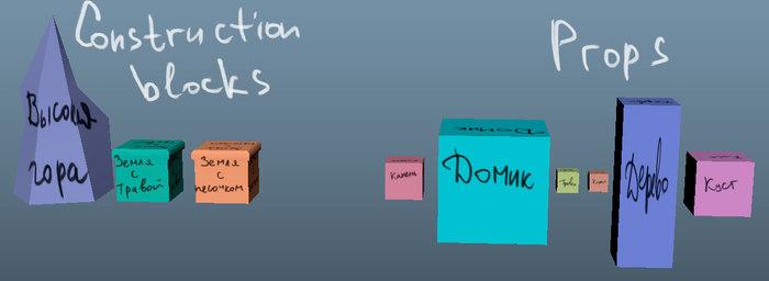 План разработки игры Design document, Геймдизайн, Видео, Длиннопост