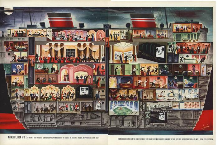 Жизнь круизного лайнера, журнал «Vogue», 1936 год, США Круизные лайнеры, 1930-е, Vogue, Как устроено