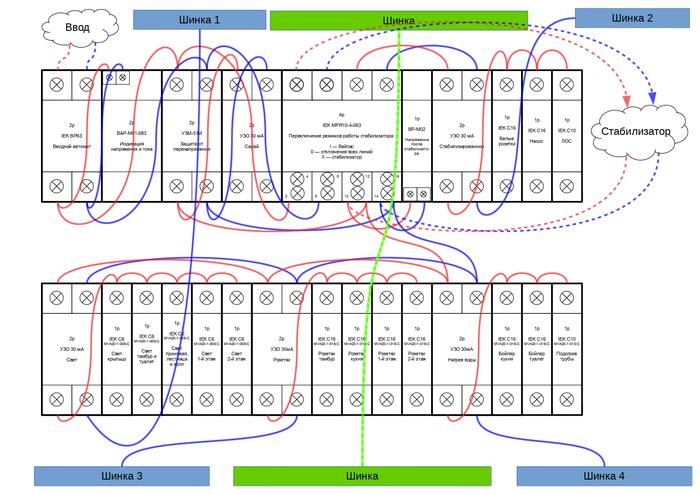 Сборка электрощита Электрический щит, Щиток, Хобби, Распределительный щит, Длиннопост