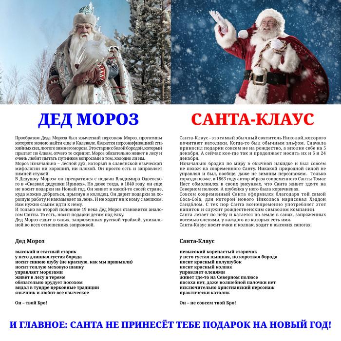 Дед Мороз и Санта Дед Мороз, Санта-Клаус, Новый Год, Разница
