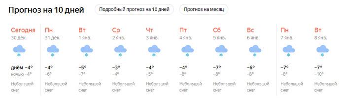 Лучший прогноз погоды, который я видел в жизни Прогноз погоды, Позитив, Визуальный оргазм