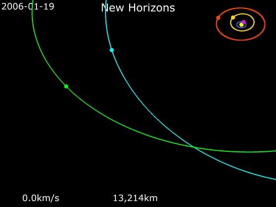 Первый близкий снимок астероида Ultima Thule NASA, New Horizons, Ультима туле, Космос, Зонд, Астероид, Гифка
