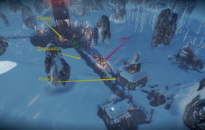 Почему FrostPunk - один из лучших симуляторов людей
