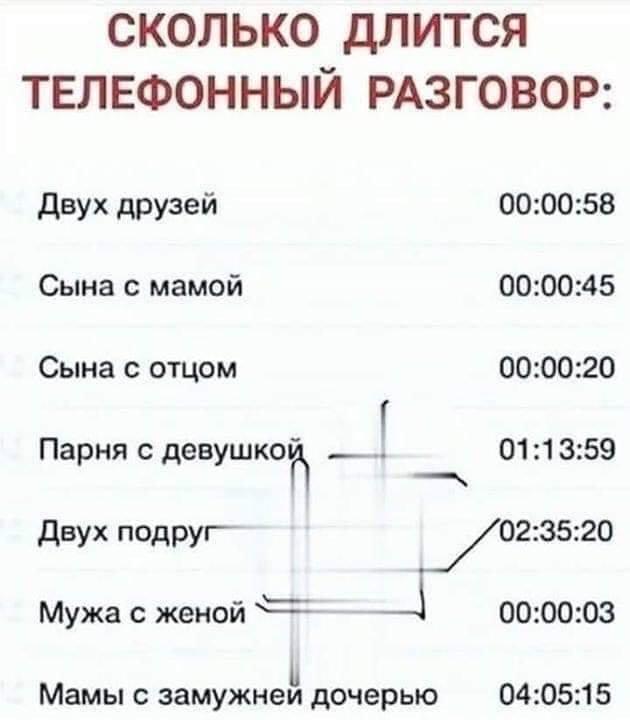 Статистика