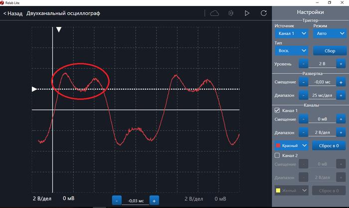 Помогите объяснить графика генератора Физика, Электричество