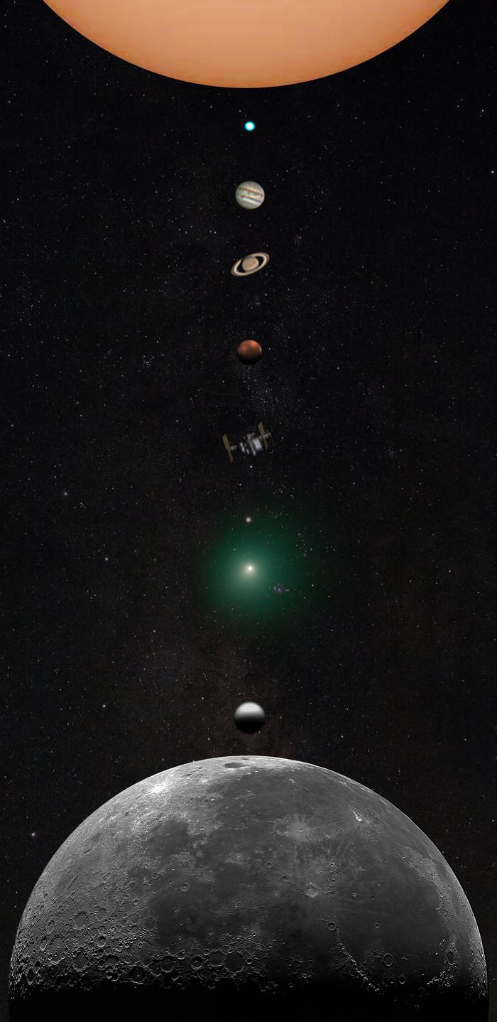 Солнечная система Солнечная система, Reddit, Космос