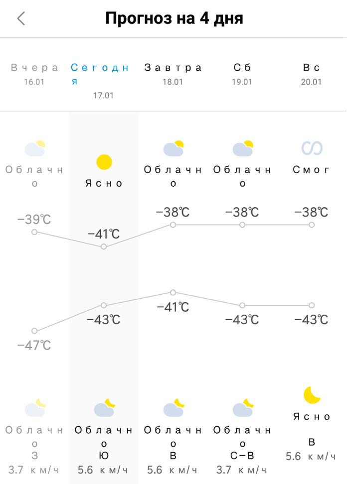 Мотосезон круглый год Квадроцикл, Якутск, Холод, Зима, Мото, Длиннопост