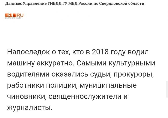 Занимательная статистика Екатеринбург, Статистика, ДТП, ГИБДД