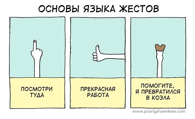 Жесты