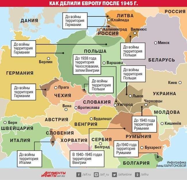 Короткая память некоторых европейских стран, у которых во всем виноват СССР. Итоги ВОВ и ВМВ. Вторая мировая война, СССР, Польша, Чехия, Румыния, Длиннопост, Политика, Zotov, Зотов