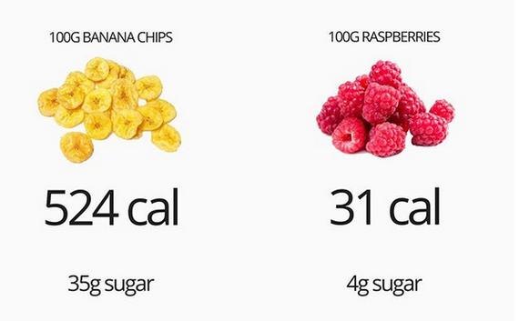 """""""Плохой"""" обед, """"хороший"""" обед. Интересная инфографика про еду Еда, Питание, Диета, Фитнес, Длиннопост"""