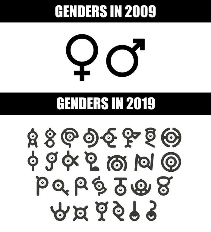 Гендеры в 2009-м - гендеры в 2019-м...