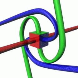 Правила общежития электронов внутри атома Физика, Квантовая физика, Химия, Периодическая система, Квантовые числа, Гифка, Длиннопост