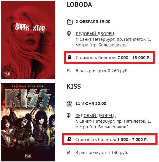 Лобода vs KISS Светлана Лобода, Kiss, Музыка, Концерт, Цены, Разница