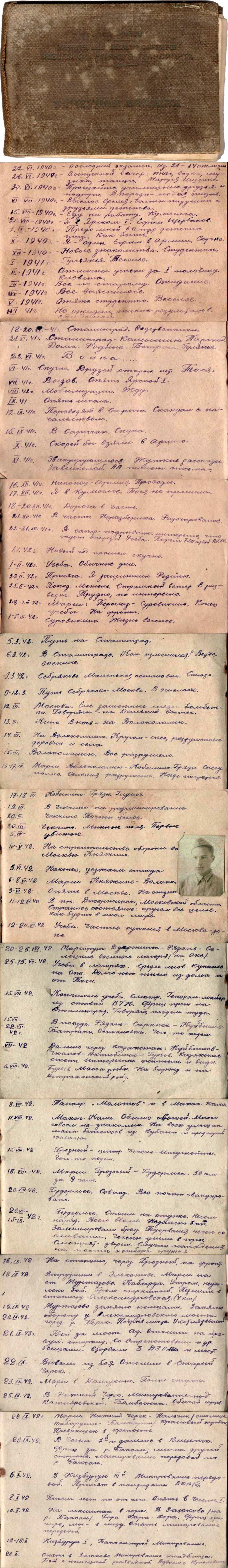 Военный дневник дедушки Сталинградская битва, Военный дневник, Война, 9 мая, Февраль, Длиннопост