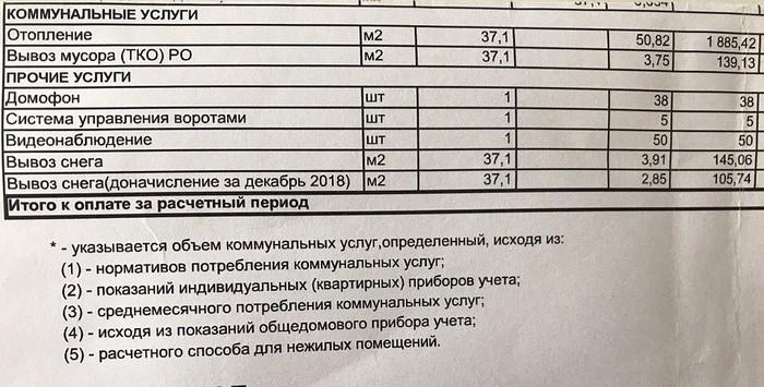 Саратовцам начали приходить платежки за «вывоз снега» Саратов, ЖКХ, Снег, Коммуналка