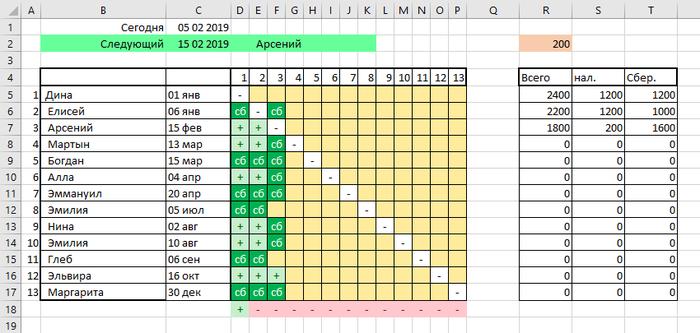Когда скучно на работе, включаю Excel и время проходит быстрее... Офис, Excel, Miscrosoft Excel, День рождения, Таблица