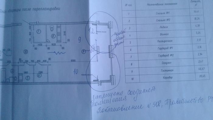 Как строят в Питере 2 (МВК) Строительная история, Мвк, Длиннопост