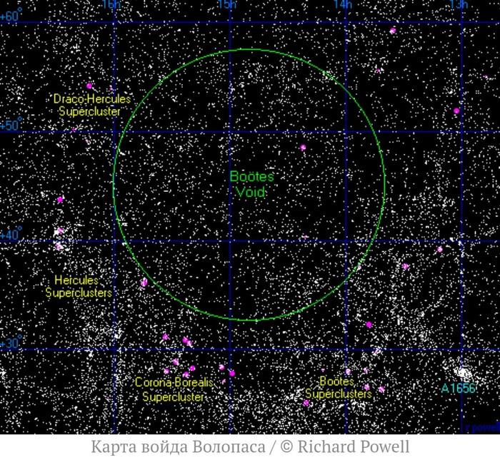 Великая пустота Волопаса Войд, Космос, Пустота, Вселенная, Длиннопост, Астрономия