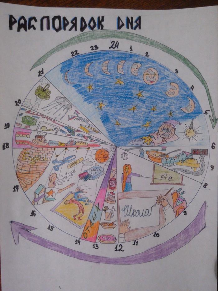 Детский распорядок дня-2. Дети, Начальная школа, Часы для ребенка, 24 часа, Детство, Воспитание