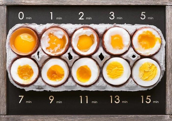 Степень готовности яйца при варке наглядно
