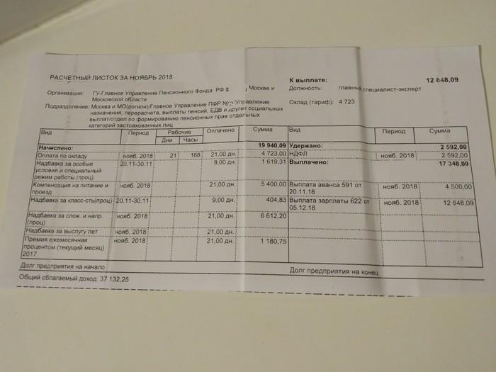 Реальная зарплата работника Пенсионного Фонда в Москве.. Пенсионный фонд, Зарплата, Нищета