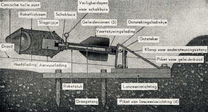 Летающая мина ЛМГ Мина, Великая Отечественная Война, Забытое оружие, Длиннопост, Оружие
