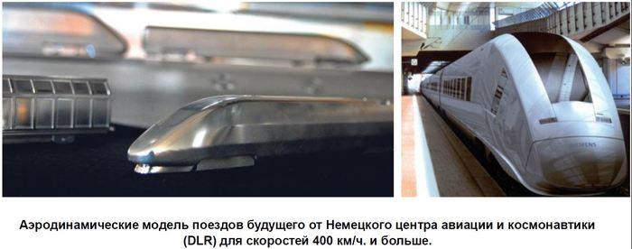 Европейские поезда будущего. Железная Дорога, Высокоскоростные поезда, Новый сименс