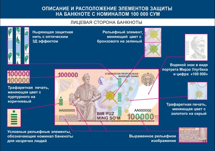С 25 февраля в Узбекистане вводится купюра номиналом 100000 сум Узбекский сум, Новая банкнота, Узбекистан, Купюра