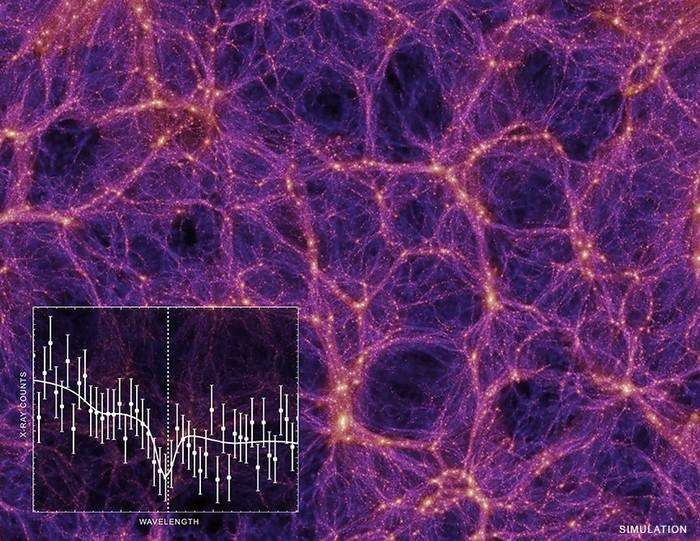 Астрономы обнаружили недостающую треть Вселенной Космос, Вселенная, Наука, Астрономия
