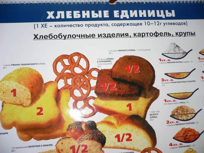 Что такое хлебные единицы (ХЕ) и для чего они нужны. Сахарный диабет, Жизнь с диабетом, Питание при диабете, Длиннопост