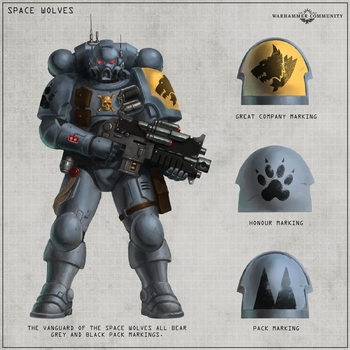 Примарисы лояльных орденов Wh Art, Warhammer 40k, Primaris Space Marines, Длиннопост