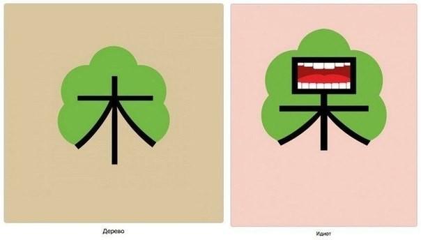 Китайские иероглифыв картинках Иероглифы, Картинки, Китай, Cineasy, Длиннопост
