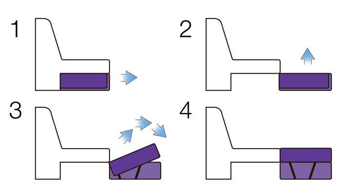 Выбираем диван. Мануал, часть 2 Диван, Как выбрать ?, Мануалы, Мебель, Длиннопост