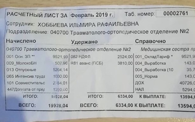 Врач опубликовал данные о зарплате Здоровье, Новости, Длиннопост, Зарплата, Медицина